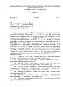 приказ 616-2015_1
