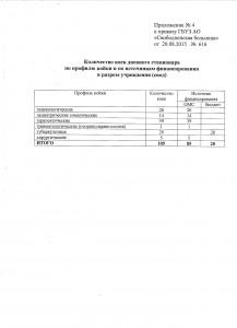 приказ 616-2015_8