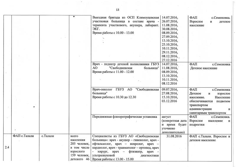 План выездов 2 полугодие_13